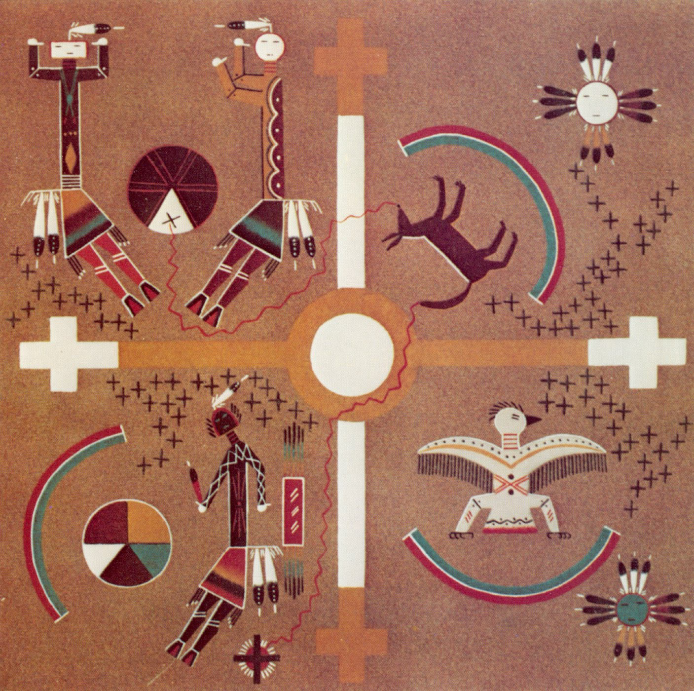 Navajo paintings