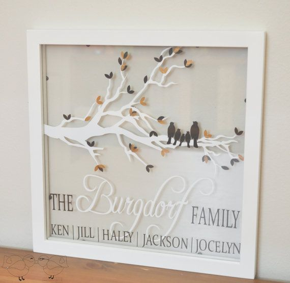 Family Name Paintings