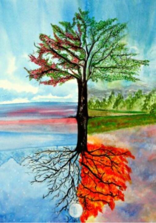 seasons paintings