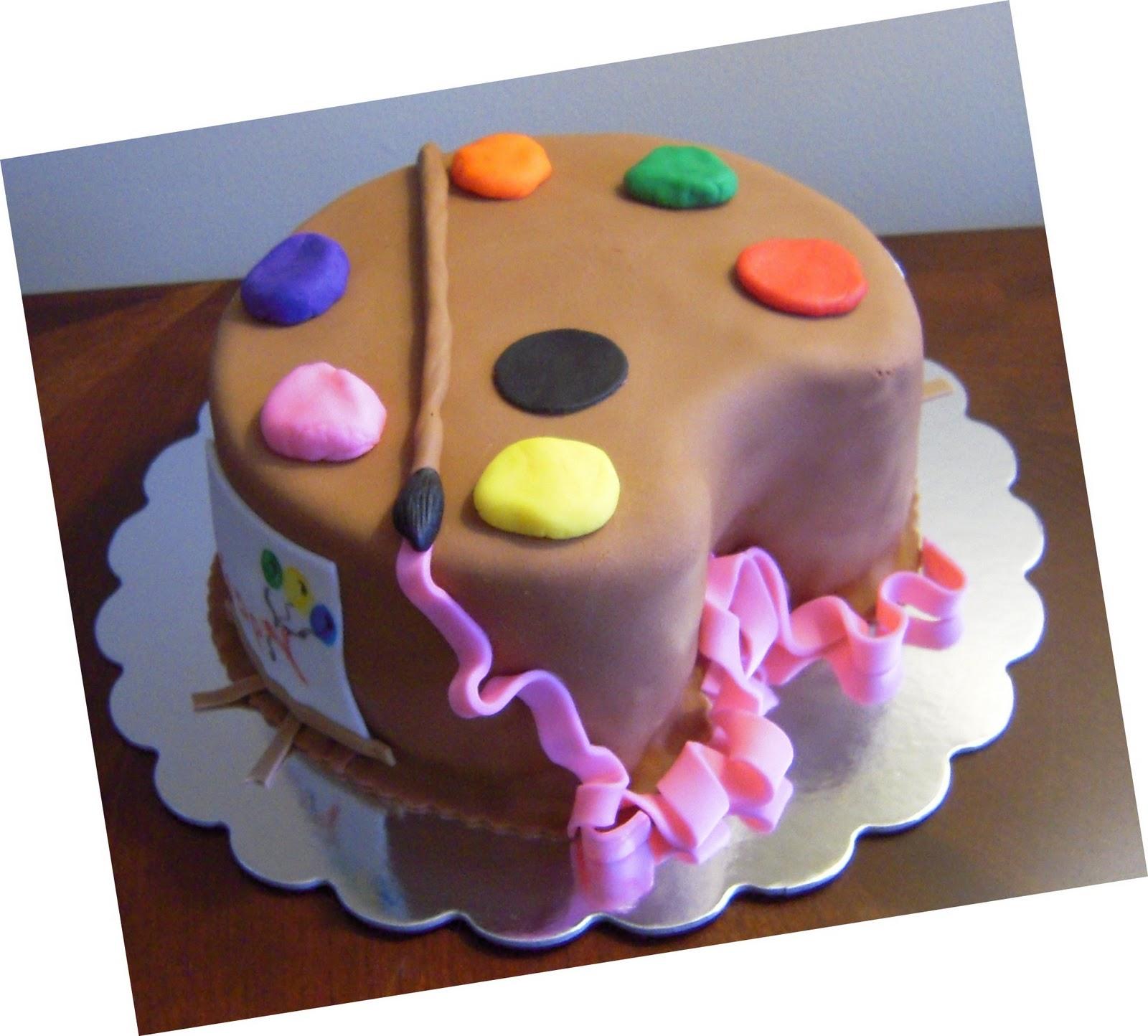 Awe Inspiring Birthday Cake Paintings Personalised Birthday Cards Paralily Jamesorg