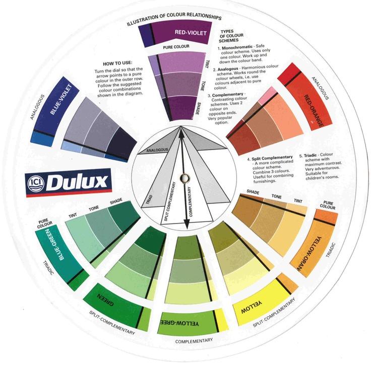 Color Wheel Paintings