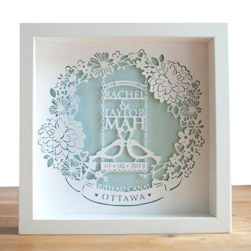 Wedding Art Gifts: Wedding Gift Paintings