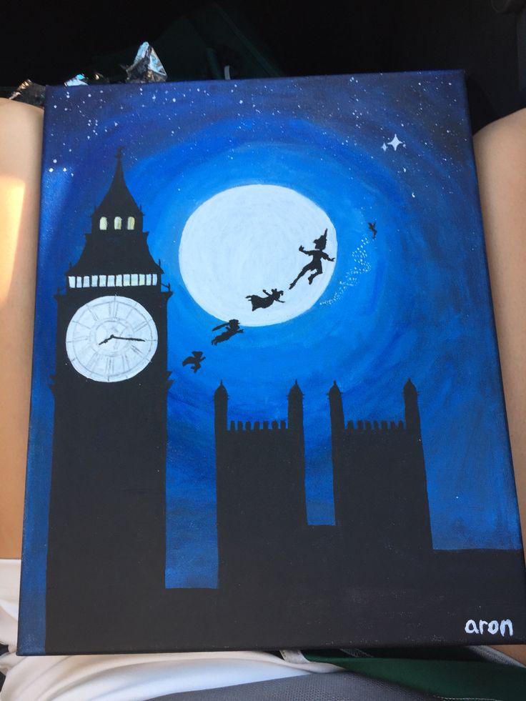 Painting Ideas Easy Disney
